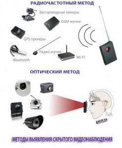 детектор скрытых камер и жучков