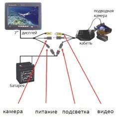 SITITEK FishCam-700