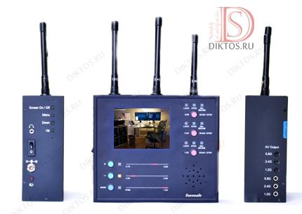 Перехватчик сигнала беспроводных камер